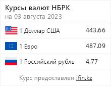 Курс валют в Казахстане